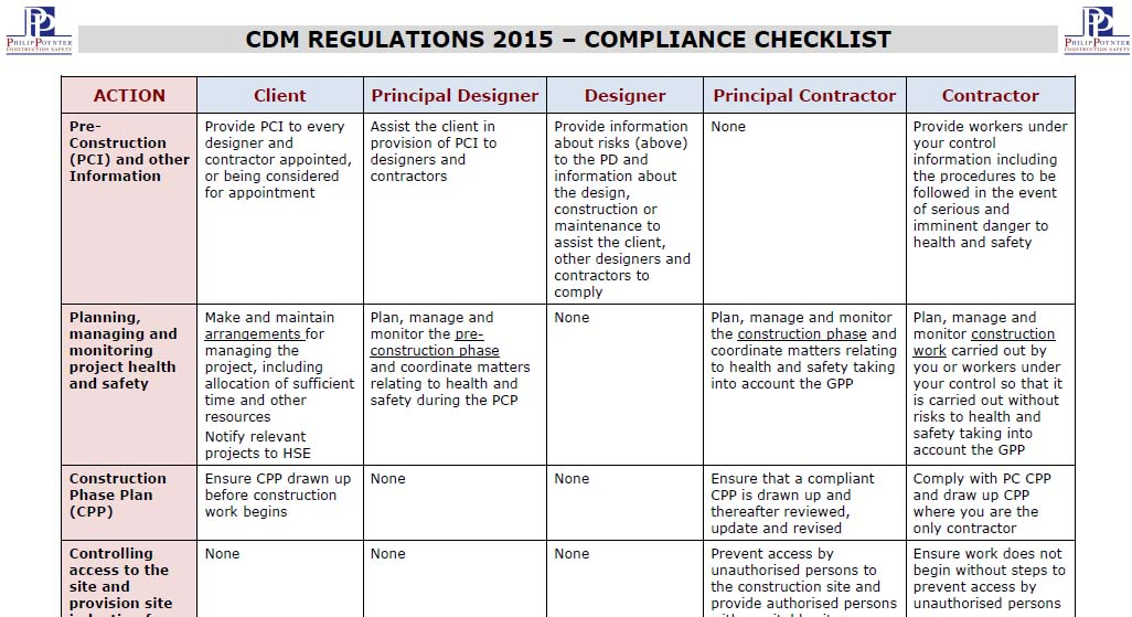 CDM REGULATIONS 2015 – COMPLIANCE CHECKLIST - Drilling & Sawing ...