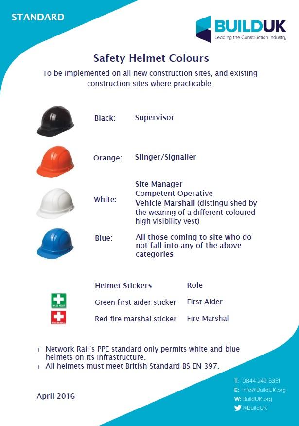 helmet-standard